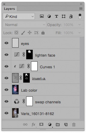 Channel-Swap_Layers